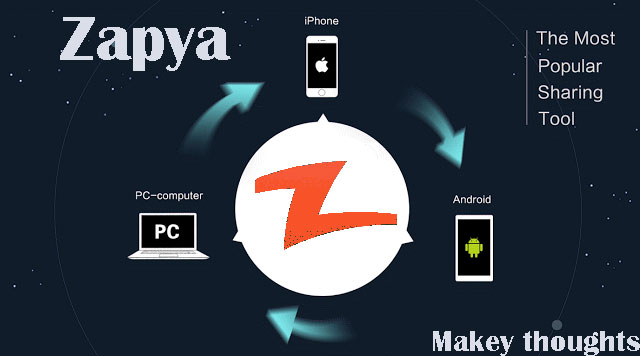 Zapya for Pc or Laptop